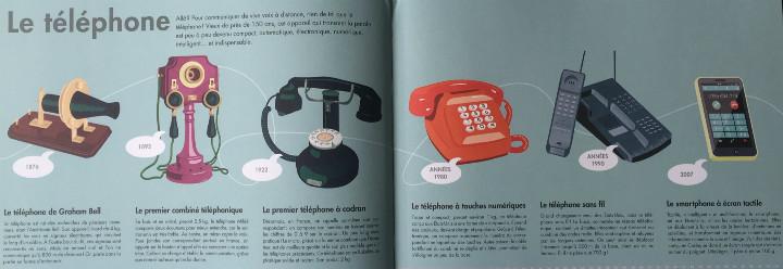 progres_telephone