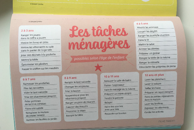 tableau_taches_menageres